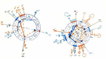 Οι ατομικοί χάρτες γέννησης δυο διάσημων ψυχαναλυτών. Εκφράζουν άμεσα την προσωπικότητα και το έργο τους.