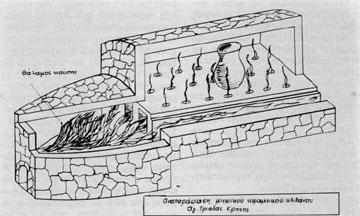 Αναπαράσταση κεραμικού κλιβάνου Αγ. Τριάδας, Κρήτη.