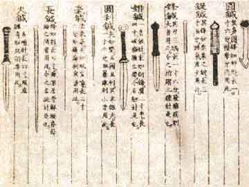 Αρχαίες βελόνες όπως απεικονίζονται στο Βιβλίο ιατρικής Νέι Κινγκ.
