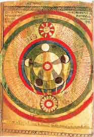 Το έτος του Μέτωνος, σύμφωνα με μεσαιωνική απεικόνιση (Lamber de Saint-Omer, Liber Floridus, περ. 1120)