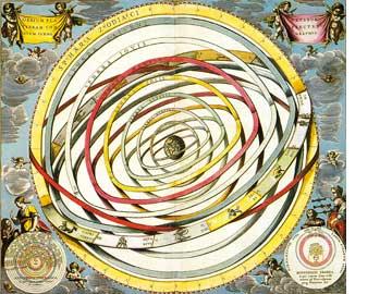 Αναπαράσταση του μακρόκοσμου του 17ου αιώνα. A. Cellarius, Harmonia Macrocosmica, 1660.