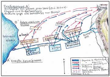 Σχέδιο διεξαγωγής της μάχης στην Ισσό το 333 π.Χ. μεταξύ του Μ. Αλεξάνδρου και του Δαρείου Γ'.