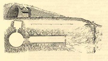 Τομή και κάτοψη μυκηναϊκού θολωτού τάφου.