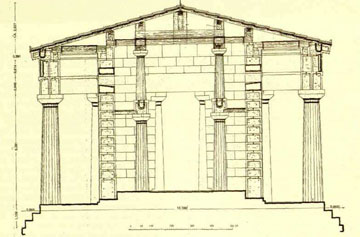 Τομή κατά το πλάτος του ναού της Αφαίας στην Αίγινα. Περί το 500 π.Χ.