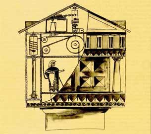 Εσωτερική διάταξη των μηχανισμών του σταθερού αυτομάτου του Ήρωνος.
