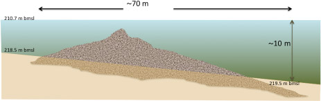 A section of the underwater structure. Credit: Shmuel Marco, The International Journal of Nautical Archaeology.
