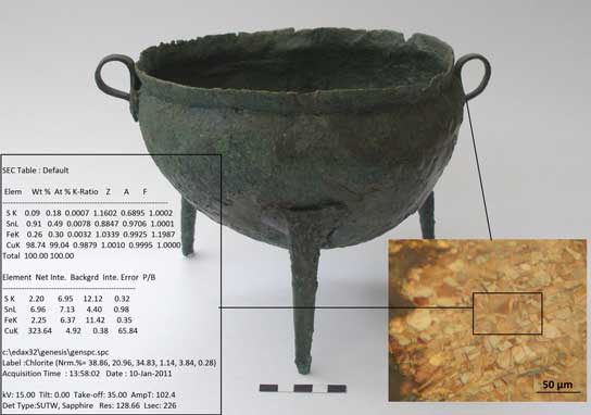 "A laboratory analysis was conducted at the Archaeometry Laboratory of Ε.Κ.Ε.Φ.Ε. ""Dimokritos"" on 120 samples of artefacts."