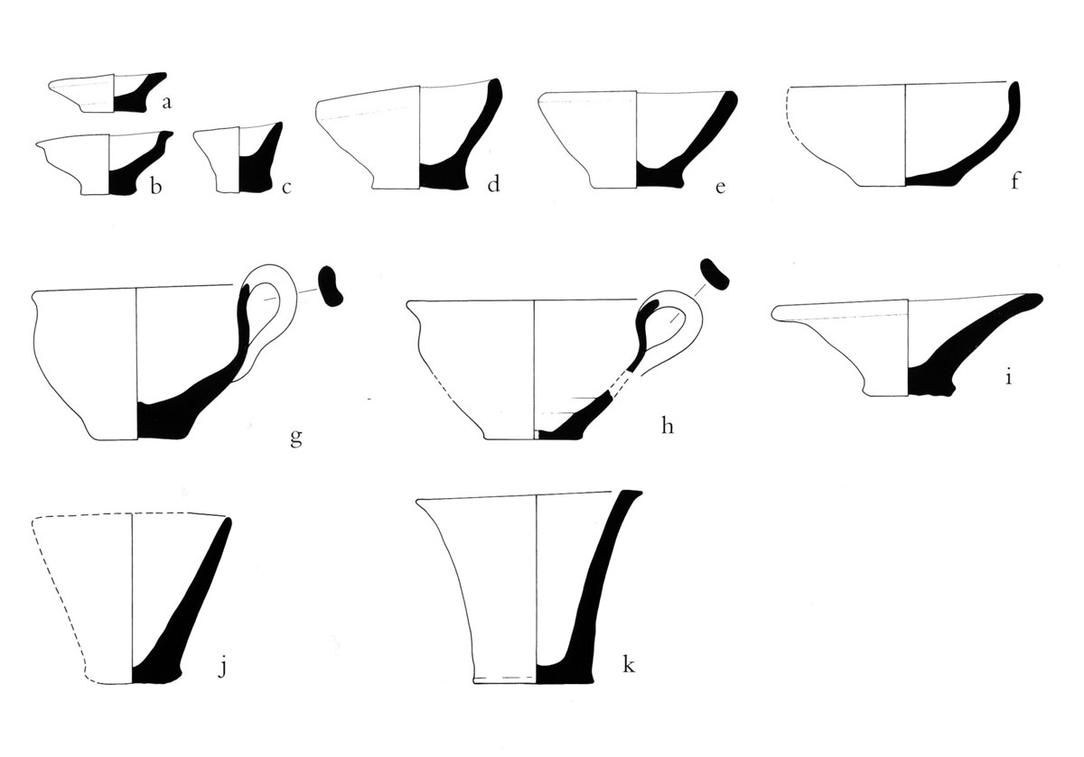 "Fig. 40. Cups of Minoan type of the beginning of the Late Bronze Age, from the ""Minoanising"" sector (Trenches 8 and 9)."