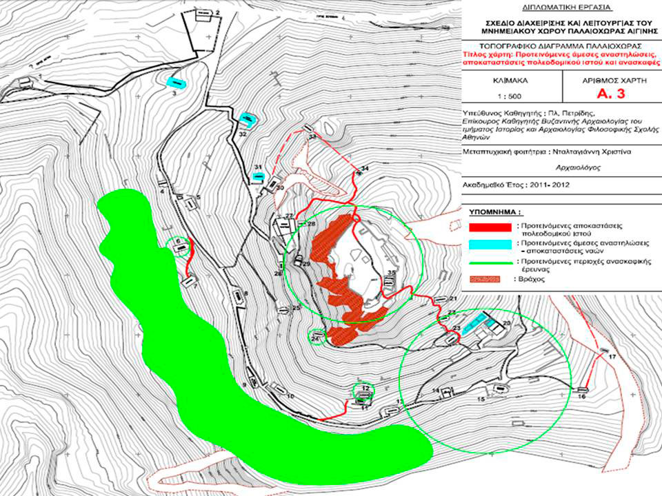 Fig. 6.Topographic diagram of Palaiochora marking the proposed areas to be immediately restored (in blue), restorations of the urban grid (in red) as well as the excavations (in green). Source: Personal archive.