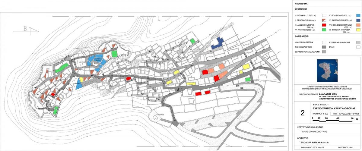 Fig. 7. Plan of the uses of land in Anavatos, Chios (Δ. Μαγγανά, Ανάβατος: Τα όρια του επιτρεπτού και του απορριπτέου σε έναν ιστορικό, οχυρωματικό οικισμό, 2009).