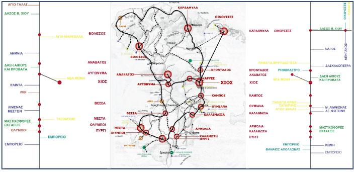 Fig. 9. Cultural-Development Park (Δ. Μαγγανά, Ανάβατος: Τα όρια του επιτρεπτού και του απορριπτέου σε έναν ιστορικό, οχυρωματικό οικισμό, 2009).