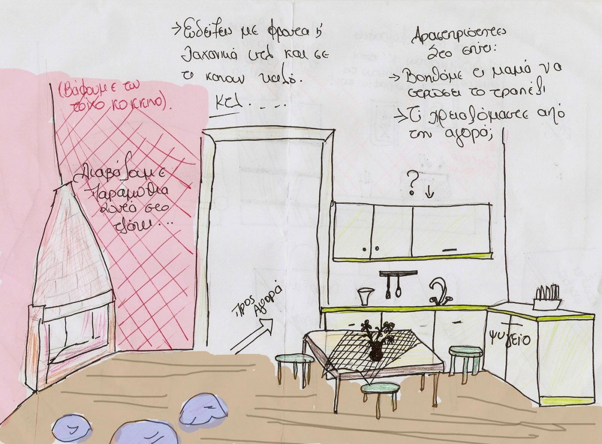 """Fig. 3. Permanent exhibit """"the Market place"""" in the Children's Museum (sketch by a female student)."""