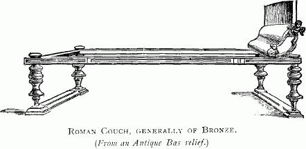 Roman couch, generally of bronze ( F. Litchfield, Illustrated History of Furniture).