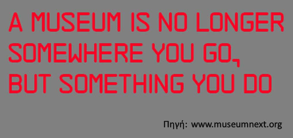 Fig. 2. The participation of museum visitors does not end with their visit. It begins before it and continues after it on the internet.