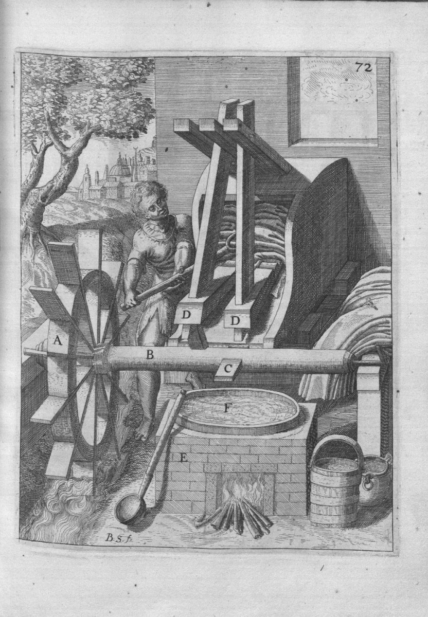 A fulling mill from Georg Andreas Böckler's Theatrum Machinarum Novum, 1661.