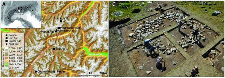 Inset (A) location and chronology of the earliest upland dry-stone structures in the Alps with secure dates; the Iron Age Hut of Val Fenga during excavation (C). From Fig 1 of PLOS ONE e0151442. Credit: Carrer F, et al. PLOS ONE.