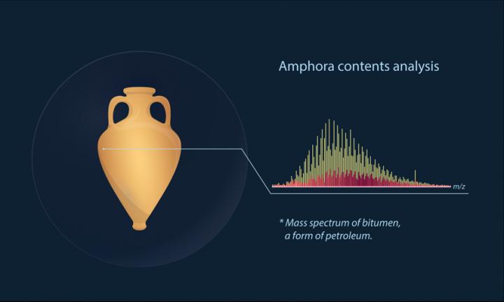 This image shows bitumen amphora. Credit: MIPT