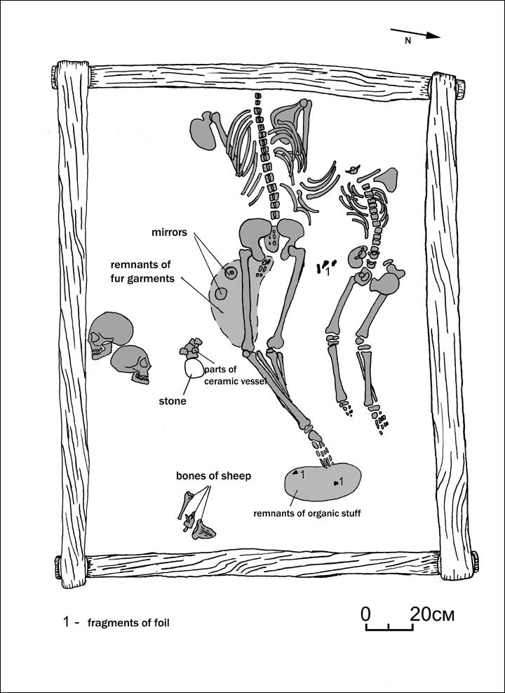 In this figure the positioning of the heads near the knees of the adult is clear. Image Credit: Nikita Konstantinov/The Siberian Times.
