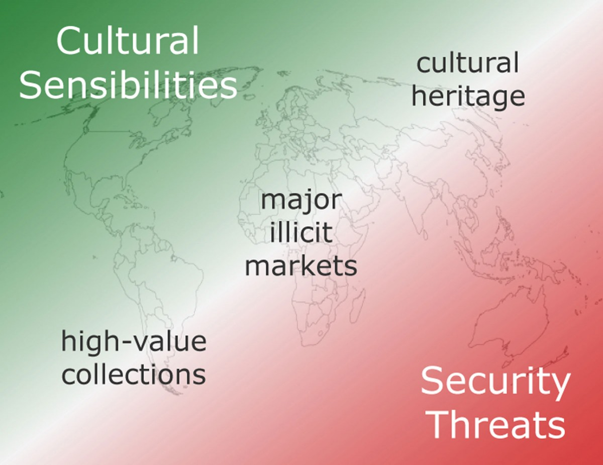Fig. 6. Awareness regarding the protection of cultural property and threats to security (Source: Eric Nemeth, «Cultural Security – Research». Date of access 25.2.2016,. http://culturalsecurity.net/cs/research.htm).