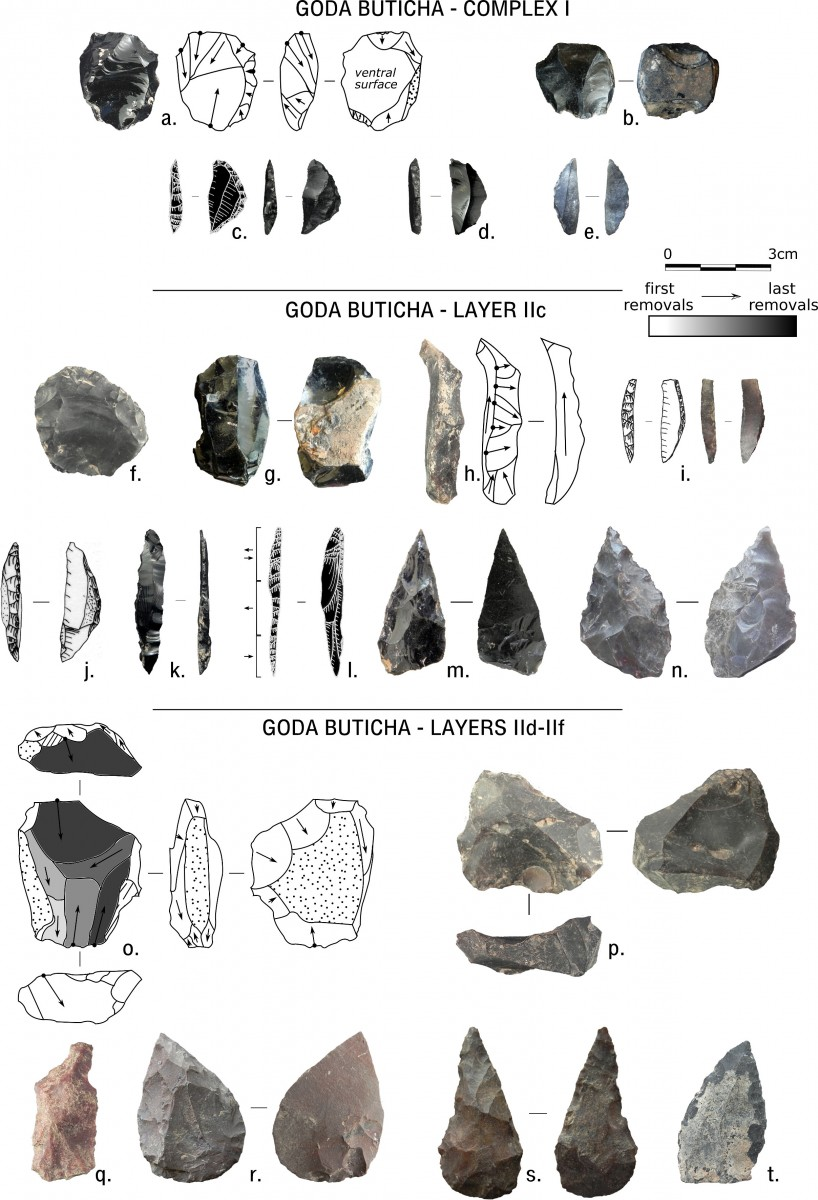Lithic artefacts from Complex I and Layers IIc and IId-IIf of Goda Buticha. Credit: Tribolo, C. et al in PLOS ONE.