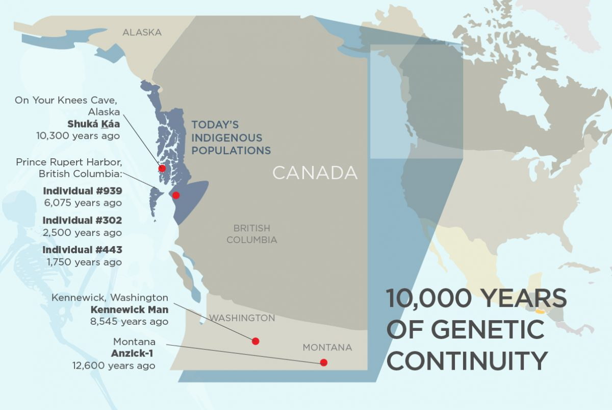 Researchers are analyzing DNA from ancient individuals found in southeast Alaska, coastal British Columbia, Washington state and Montana. A new genetic analysis of some of these human remains finds that many of today's indigenous peoples living in the same regions are descendants of ancient individuals dating to at least 10,300 years ago. Graphic by Julie McMahon