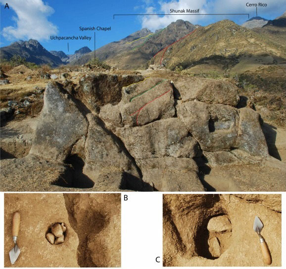 The huaca-huanca (RF5) of Kipia. A: detail of RF5 showing imitation of landscape features; B: carved offering pit  containing andesite fragments, river-rolled pebbles and ceramic; C: offering pit containing andesite fragments. Credit: Kevin Lane et al. Open Archaeology (2018