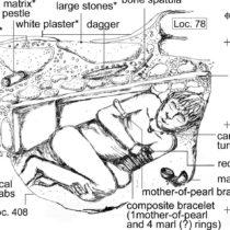 Socio-political power reflected in elaborate prehistoric burials