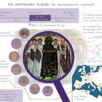 Justinianic plague not a landmark pandemic?