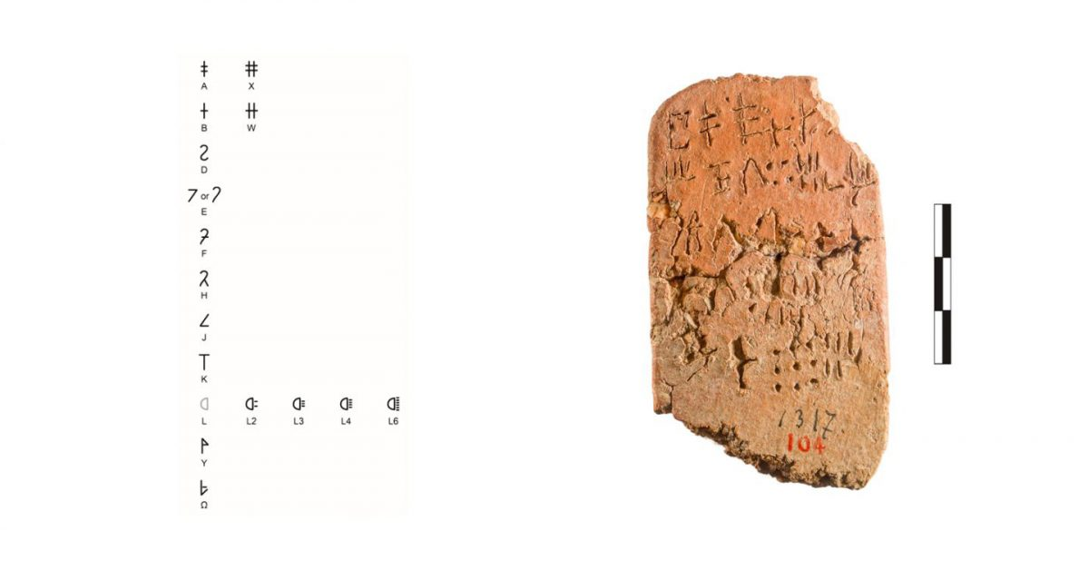 On the left, the signs of the fractions in Linear A; on the right, one of the tablets analyzed. Credit: Elsevier