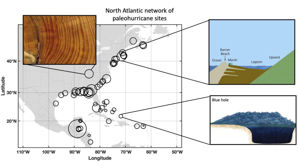 Nature's archive reveals Atlantic tempests through time